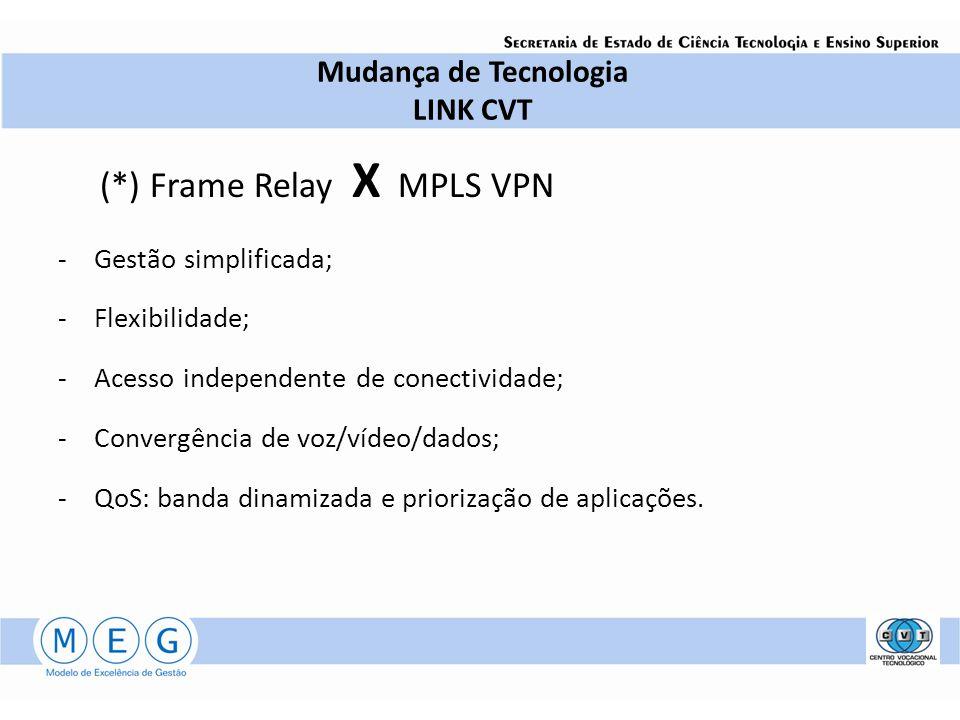 Mudança de Tecnologia LINK CVT (*) Frame Relay X MPLS VPN -Gestão simplificada; -Flexibilidade; -Acesso independente de conectividade; -Convergência d