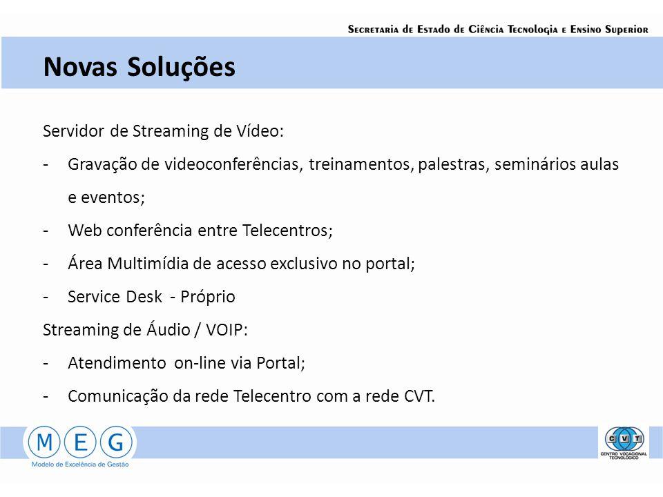 Novas Soluções Servidor de Streaming de Vídeo: -Gravação de videoconferências, treinamentos, palestras, seminários aulas e eventos; -Web conferência e