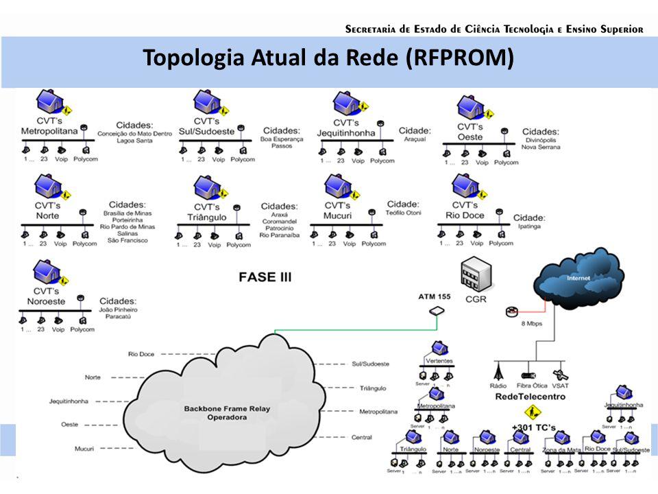ESTÁGIO ATUAL 2010 -84 CVTs e 487 telecentros; -Links CVT: MPLS 2 Mbps AÇÕES A SEREM EXECUTADAS -Padronização da Videoconferências : CODEC c/ protocolo H264 -Aquisição da RSS de Streaming -Gerenciamento Pro-ativo da Rede pelas operadoras (Implementação do MPLS)*