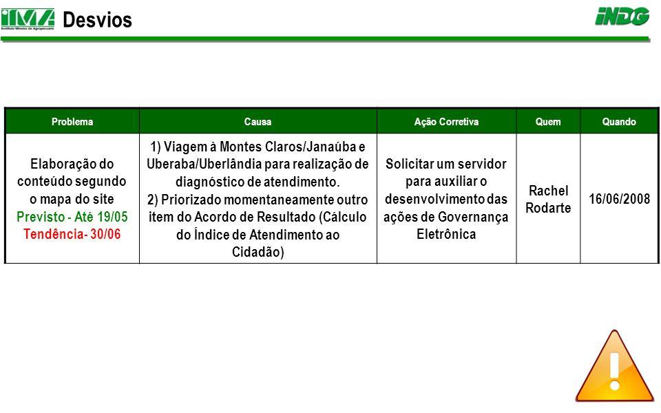 Desvios ProblemaCausaAção CorretivaQuemQuando Elaboração do conteúdo segundo o mapa do site Previsto - Até 19/05 Tendência- 30/06 1) Viagem à Montes Claros/Janaúba e Uberaba/Uberlândia para realização de diagnóstico de atendimento.