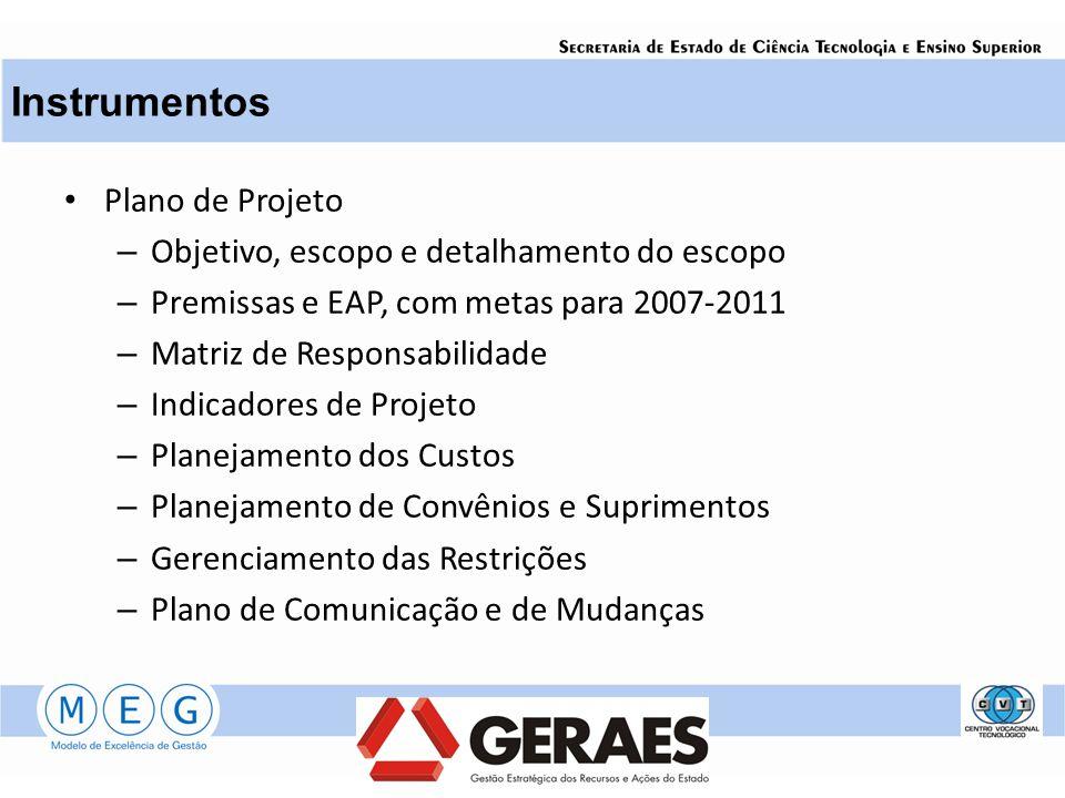 Plano de Projeto – Objetivo, escopo e detalhamento do escopo – Premissas e EAP, com metas para 2007-2011 – Matriz de Responsabilidade – Indicadores de Projeto – Planejamento dos Custos – Planejamento de Convênios e Suprimentos – Gerenciamento das Restrições – Plano de Comunicação e de Mudanças Instrumentos