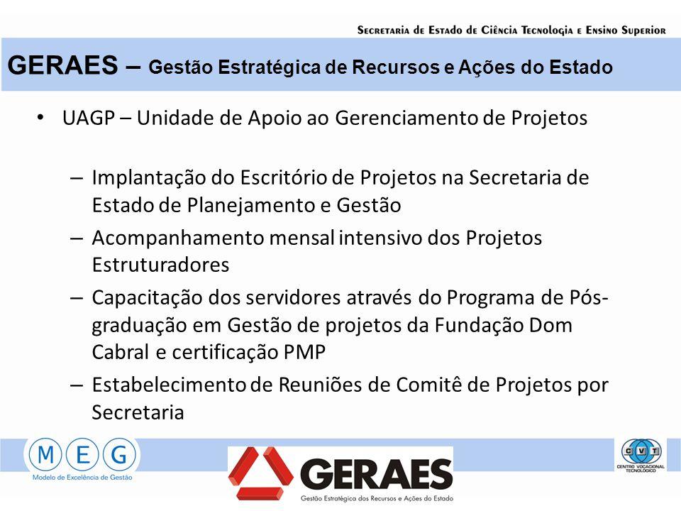 UAGP – Unidade de Apoio ao Gerenciamento de Projetos – Implantação do Escritório de Projetos na Secretaria de Estado de Planejamento e Gestão – Acompa