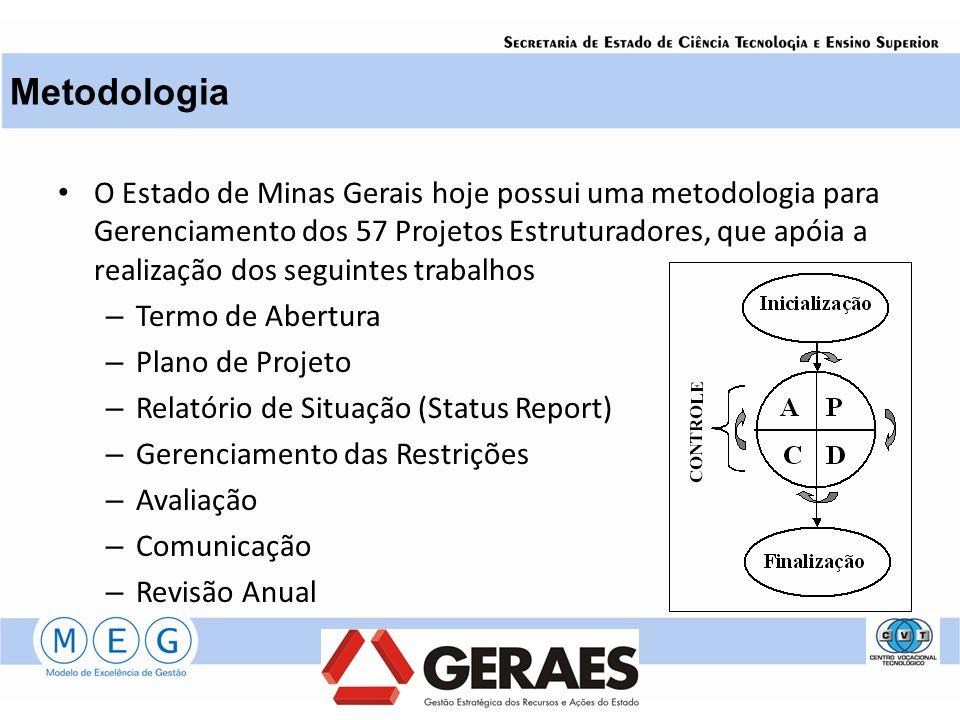 O Estado de Minas Gerais hoje possui uma metodologia para Gerenciamento dos 57 Projetos Estruturadores, que apóia a realização dos seguintes trabalhos