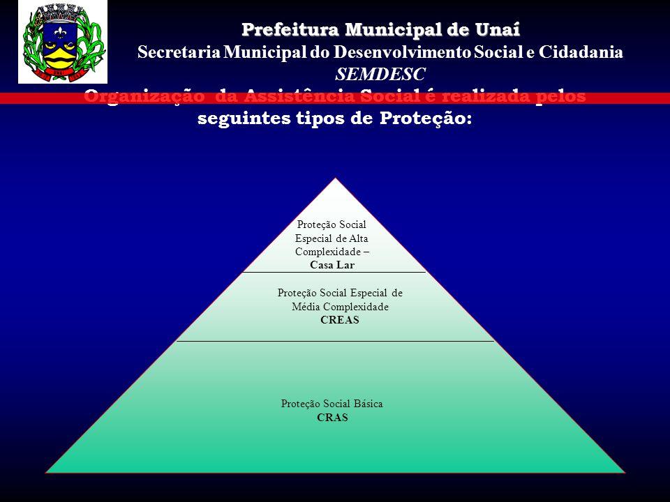 Organização da Assistência Social é realizada pelos seguintes tipos de Proteção: 7 Prefeitura Municipal de Unaí Secretaria Municipal do Desenvolviment