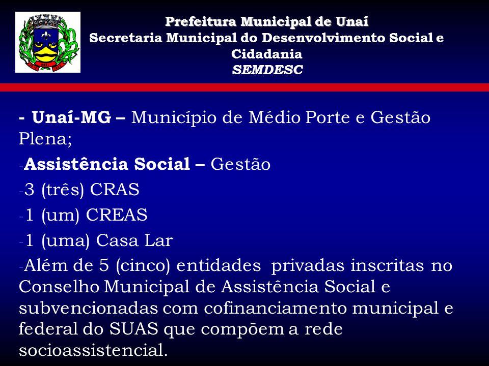 - Unaí-MG – Município de Médio Porte e Gestão Plena; - Assistência Social – Gestão - 3 (três) CRAS - 1 (um) CREAS - 1 (uma) Casa Lar - Além de 5 (cinc