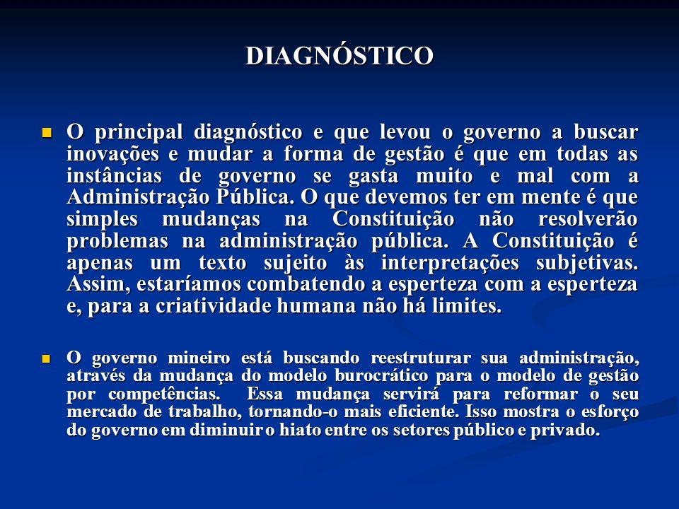 DIAGNÓSTICO O principal diagnóstico e que levou o governo a buscar inovações e mudar a forma de gestão é que em todas as instâncias de governo se gast