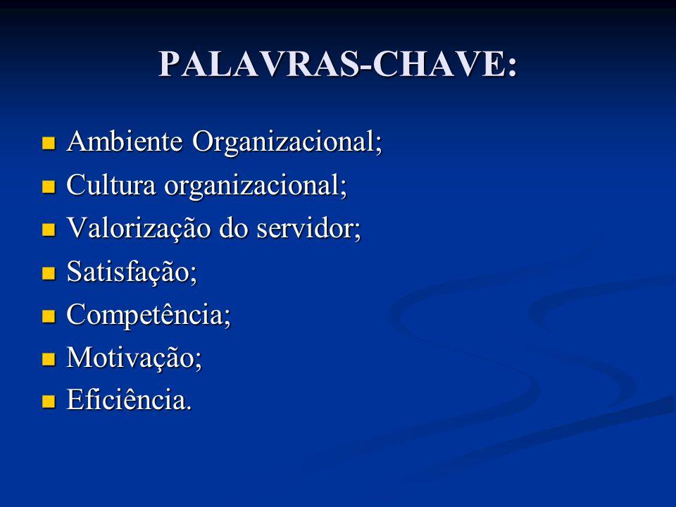 PALAVRAS-CHAVE: Ambiente Organizacional; Ambiente Organizacional; Cultura organizacional; Cultura organizacional; Valorização do servidor; Valorização