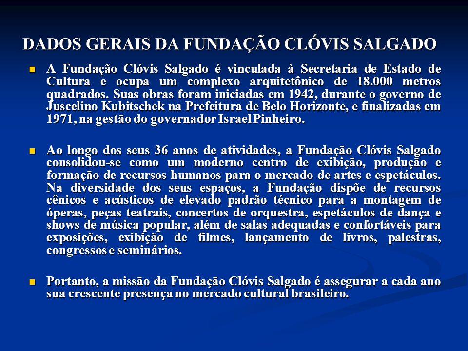 DADOS GERAIS DA FUNDAÇÃO CLÓVIS SALGADO A Fundação Clóvis Salgado é vinculada à Secretaria de Estado de Cultura e ocupa um complexo arquitetônico de 1