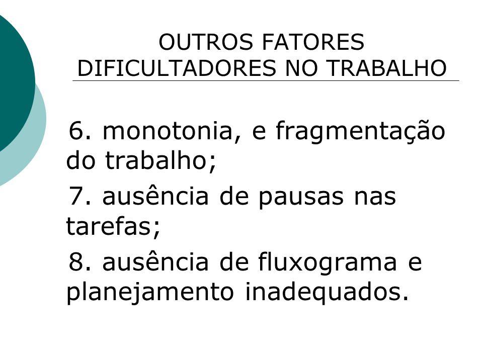 OUTROS FATORES DIFICULTADORES NO TRABALHO 6. monotonia, e fragmentação do trabalho; 7. ausência de pausas nas tarefas; 8. ausência de fluxograma e pla
