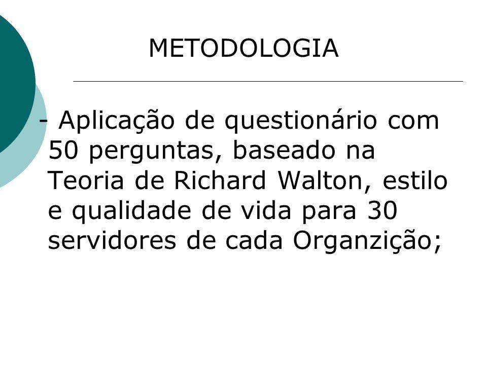 METODOLOGIA - Aplicação de questionário com 50 perguntas, baseado na Teoria de Richard Walton, estilo e qualidade de vida para 30 servidores de cada O