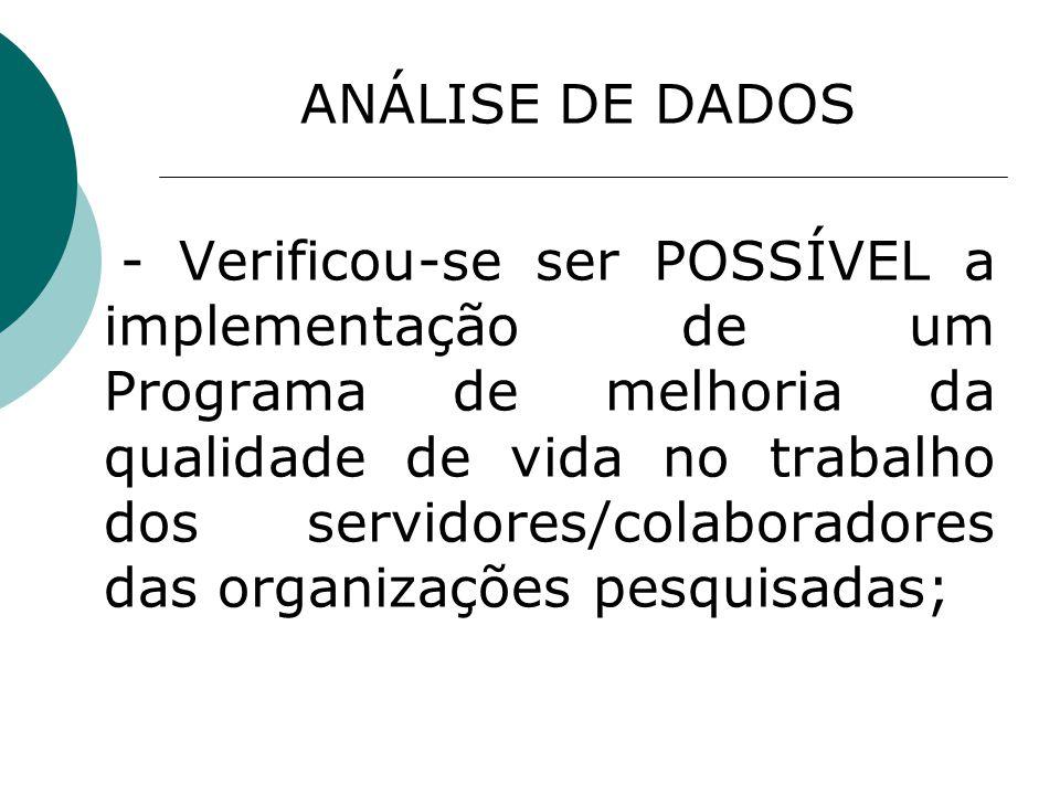 ANÁLISE DE DADOS - Verificou-se ser POSSÍVEL a implementação de um Programa de melhoria da qualidade de vida no trabalho dos servidores/colaboradores