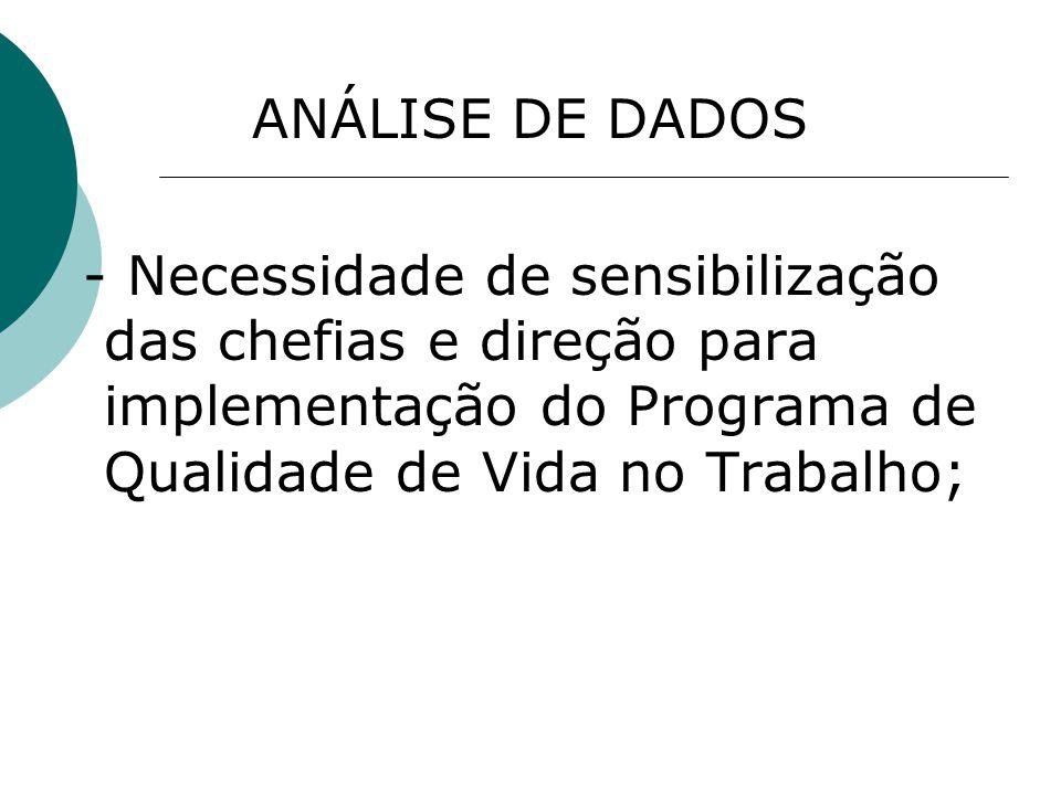 ANÁLISE DE DADOS - Necessidade de sensibilização das chefias e direção para implementação do Programa de Qualidade de Vida no Trabalho;