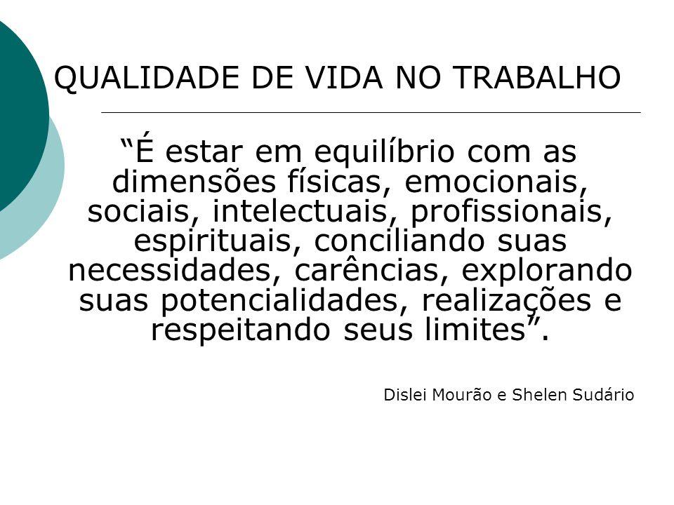 QUALIDADE DE VIDA NO TRABALHO É estar em equilíbrio com as dimensões físicas, emocionais, sociais, intelectuais, profissionais, espirituais, concilian