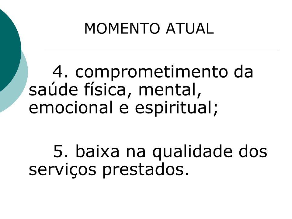 MOMENTO ATUAL 4. comprometimento da saúde física, mental, emocional e espiritual; 5. baixa na qualidade dos serviços prestados.