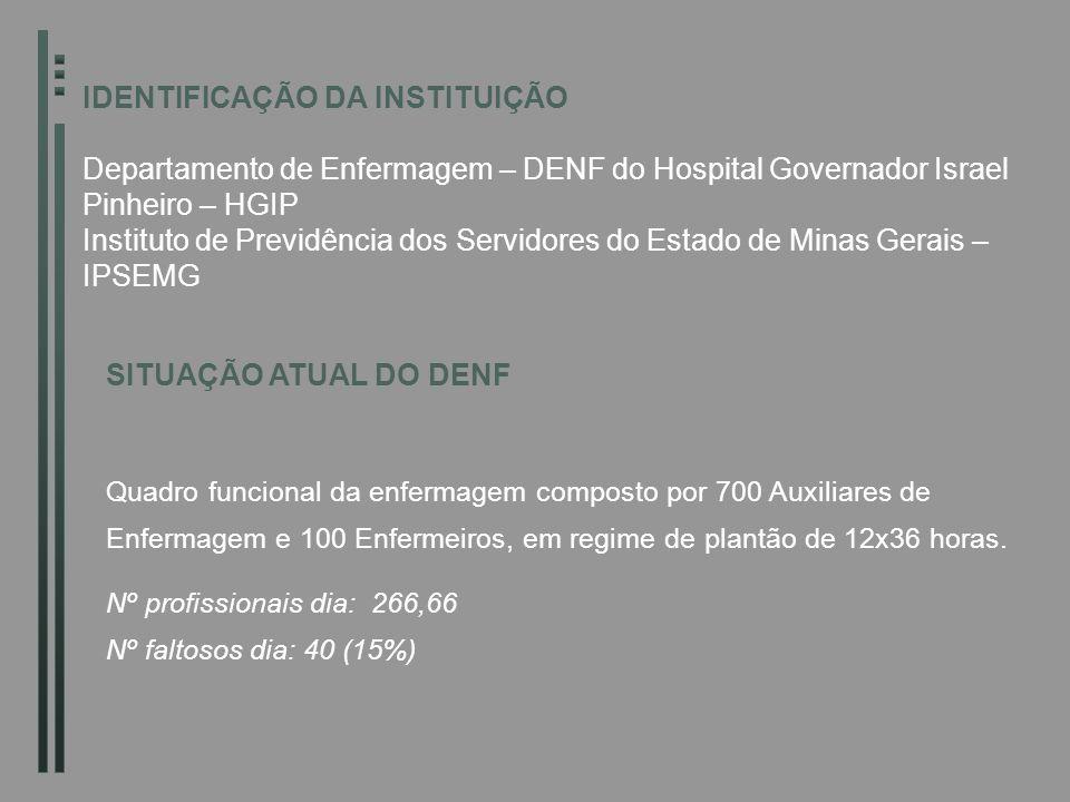 IDENTIFICAÇÃO DA INSTITUIÇÃO Departamento de Enfermagem – DENF do Hospital Governador Israel Pinheiro – HGIP Instituto de Previdência dos Servidores d