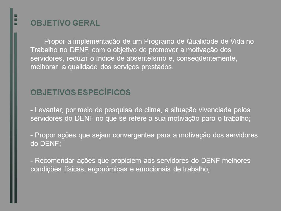 OBJETIVO GERAL Propor a implementação de um Programa de Qualidade de Vida no Trabalho no DENF, com o objetivo de promover a motivação dos servidores,