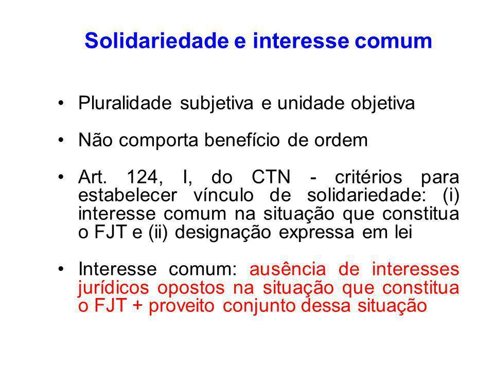 Solidariedade e interesse comum Pluralidade subjetiva e unidade objetiva Não comporta benefício de ordem Art.