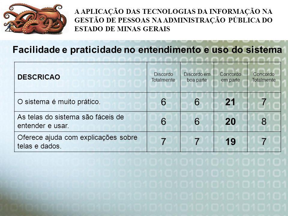 A APLICAÇÃO DAS TECNOLOGIAS DA INFORMAÇÃO NA GESTÃO DE PESSOAS NA ADMINISTRAÇÃO PÚBLICA DO ESTADO DE MINAS GERAIS Facilidade e praticidade no entendim