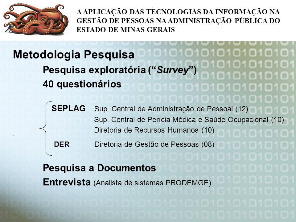A APLICAÇÃO DAS TECNOLOGIAS DA INFORMAÇÃO NA GESTÃO DE PESSOAS NA ADMINISTRAÇÃO PÚBLICA DO ESTADO DE MINAS GERAIS Dimensões da Pesquisa Realizada Atualização dos dados do SISAP Aplicação do SISAP aos processos de Gestão de Pessoas Disponibilidade de relatórios e consultas aos dados do SISAP Facilidade e praticidade no entendimento e uso do sistema Qualidade e confiabilidade dos dados Utilidade e importância do SISAP Freqüência e adequação das mudanças ocorridas no SISAP Integração do SISAP a outros sistemas corporativos Importância do uso de recursos básicos da informática no trabalho Uso efetivo de recursos básicos da informática no trabalho Controle e validação Transferência do conhecimento