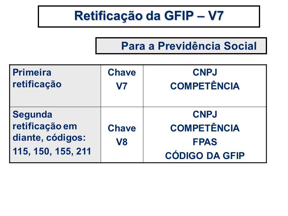 Retificação da GFIP – V7 Para a Previdência Social Primeira retificação Chave V7 CNPJ COMPETÊNCIA Segunda retificação em diante, códigos: 115, 150, 15