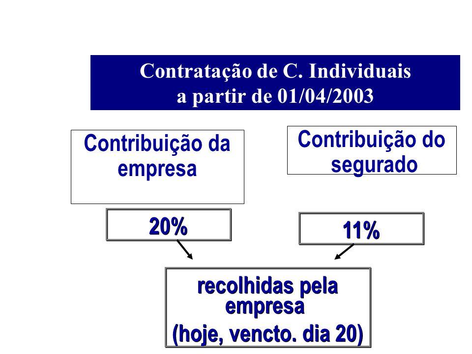 Contratação de C. Individuais a partir de 01/04/2003 20% 11% recolhidas pela empresa (hoje, vencto. dia 20) recolhidas pela empresa (hoje, vencto. dia