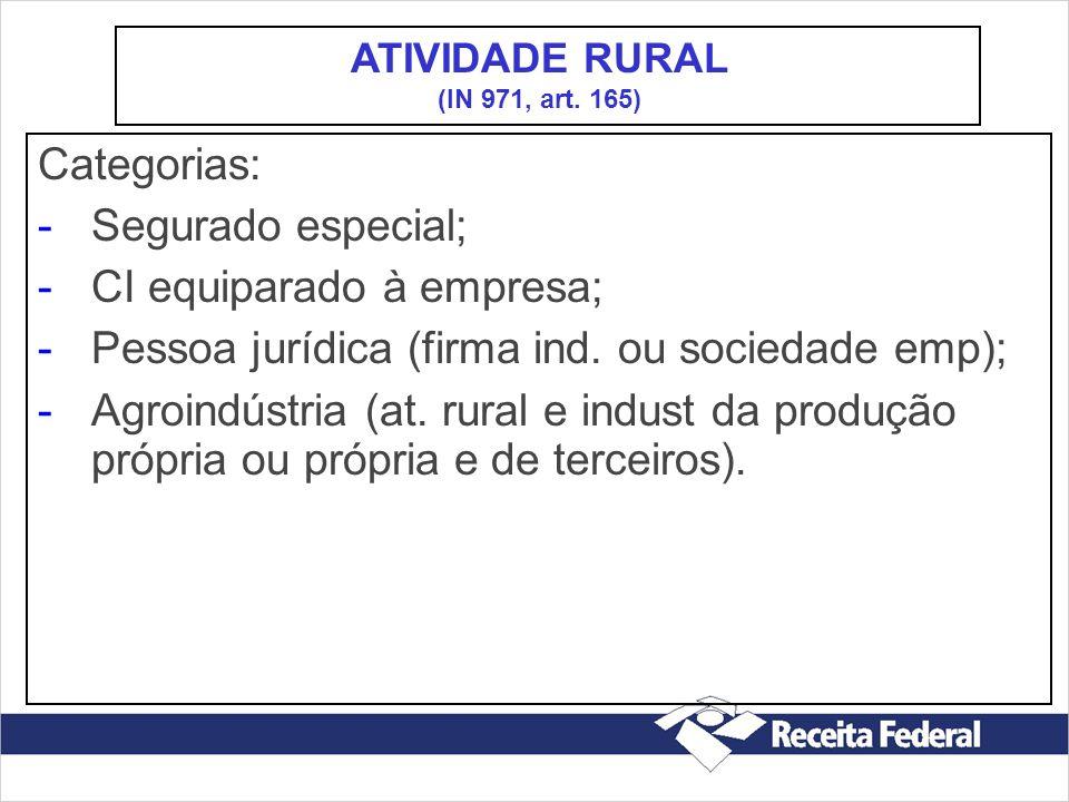 Categorias: -Segurado especial; -CI equiparado à empresa; -Pessoa jurídica (firma ind. ou sociedade emp); -Agroindústria (at. rural e indust da produç