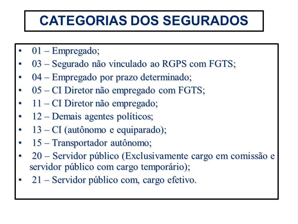 01 – Empregado; 01 – Empregado; 03 – Segurado não vinculado ao RGPS com FGTS; 03 – Segurado não vinculado ao RGPS com FGTS; 04 – Empregado por prazo d