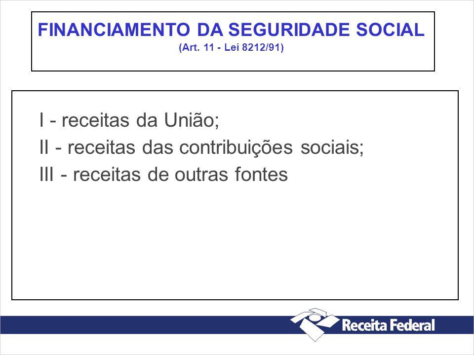 I - receitas da União; II - receitas das contribuições sociais; III - receitas de outras fontes FINANCIAMENTO DA SEGURIDADE SOCIAL (Art. 11 - Lei 8212