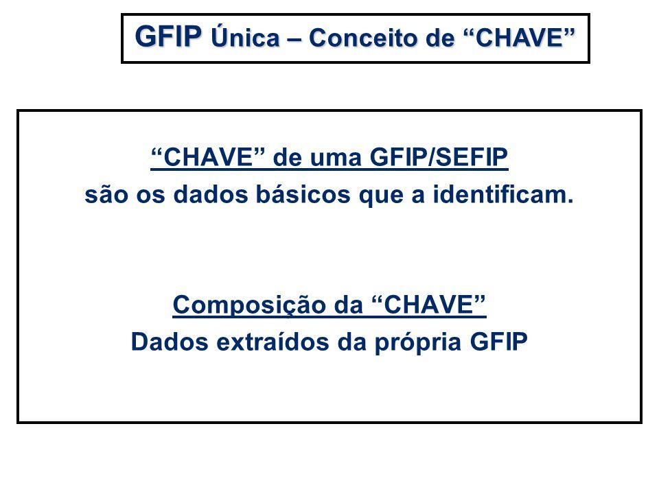 CHAVE de uma GFIP/SEFIP são os dados básicos que a identificam. Composição da CHAVE Dados extraídos da própria GFIP GFIP Única – Conceito de CHAVE