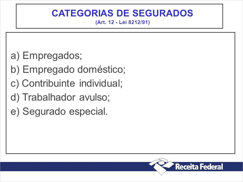 a) Empregados; b) Empregado doméstico; c) Contribuinte individual; d) Trabalhador avulso; e) Segurado especial. CATEGORIAS DE SEGURADOS (Art. 12 - Lei