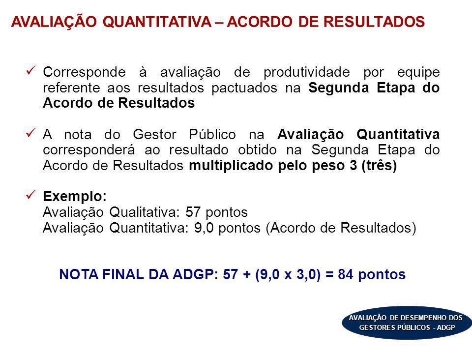 AVALIAÇÃO DE DESEMPENHO DOS GESTORES PÚBLICOS - ADGP Corresponde à avaliação de produtividade por equipe referente aos resultados pactuados na Segunda