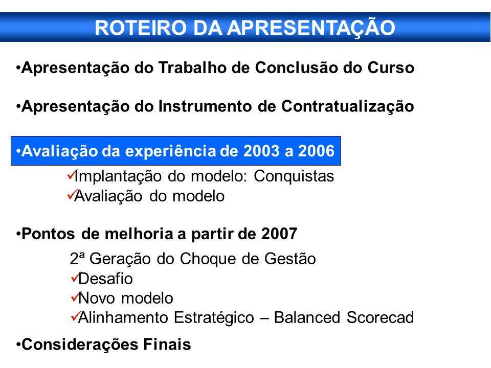 ROTEIRO DA APRESENTAÇÃO Implantação do modelo: Conquistas Avaliação do modelo Apresentação do Instrumento de Contratualização Avaliação da experiência