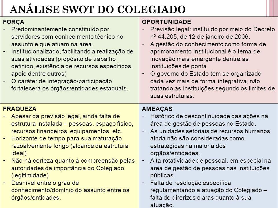 ANÁLISE SWOT DO COLEGIADO FORÇA - Predominantemente constituído por servidores com conhecimento técnico no assunto e que atuam na área.