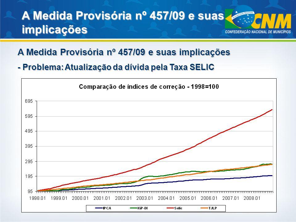 A Medida Provisória nº 457/09 e suas implicações - Problema: Atualização da dívida pela Taxa SELIC A Medida Provisória nº 457/09 e suas implicações