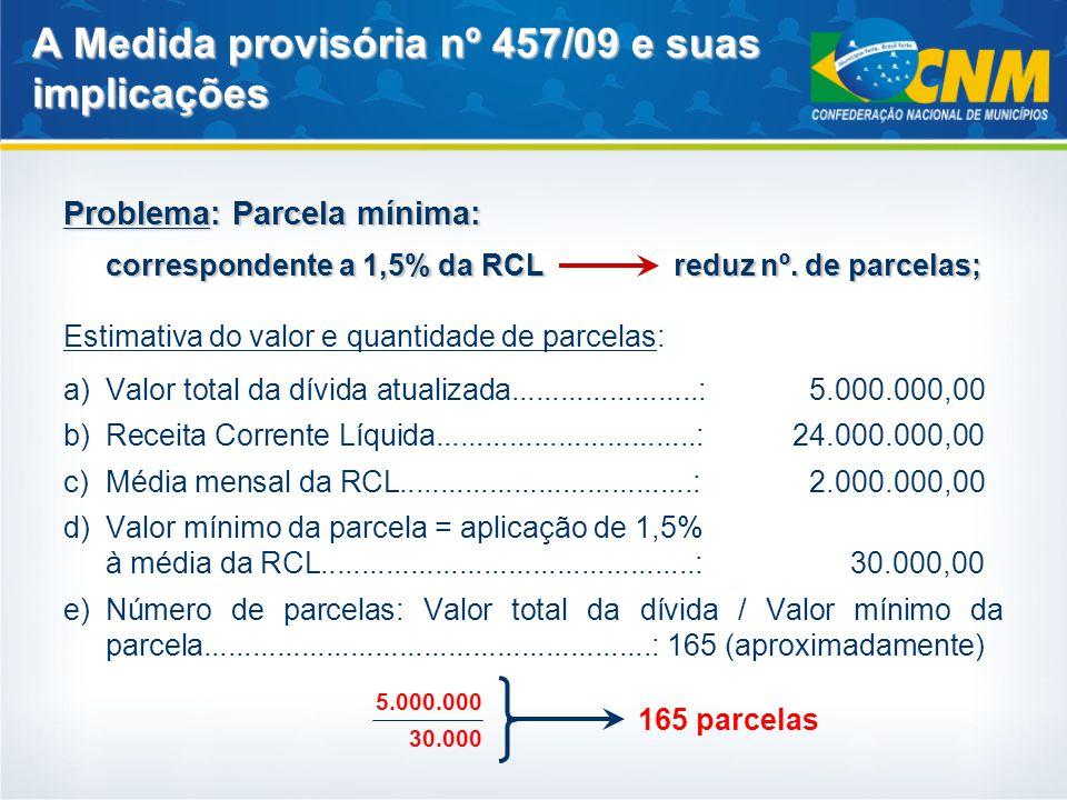 Problema: Parcela mínima: correspondente a 1,5% da RCL reduz nº. de parcelas; Estimativa do valor e quantidade de parcelas: a)Valor total da dívida at