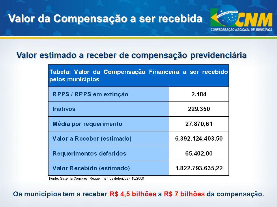 Valor estimado a receber de compensação previdenciária Valor da Compensação a ser recebida Os municípios tem a receber R$ 4,5 bilhões a R$ 7 bilhões d