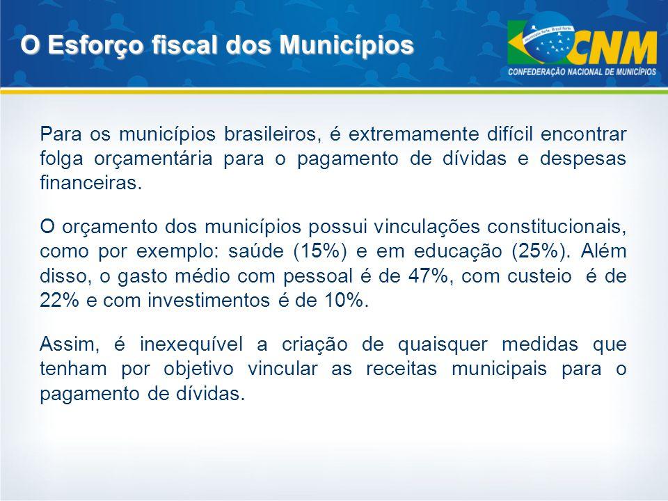 Para os municípios brasileiros, é extremamente difícil encontrar folga orçamentária para o pagamento de dívidas e despesas financeiras. O orçamento do