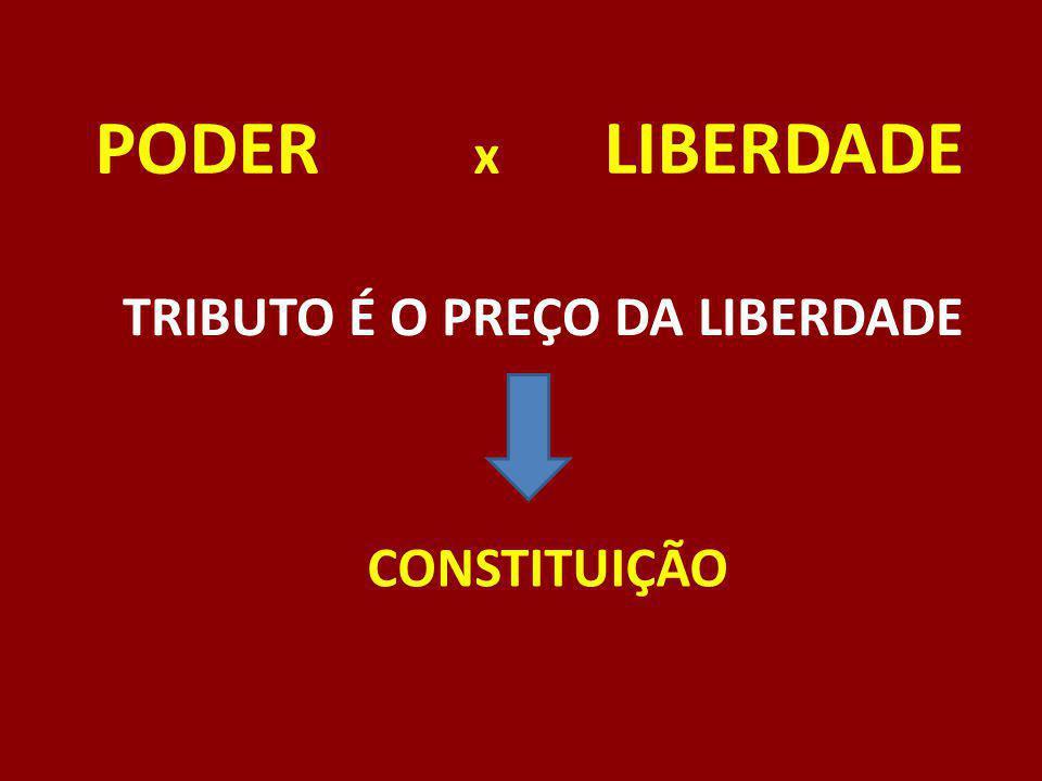 PODER x LIBERDADE TRIBUTO É O PREÇO DA LIBERDADE CONSTITUIÇÃO