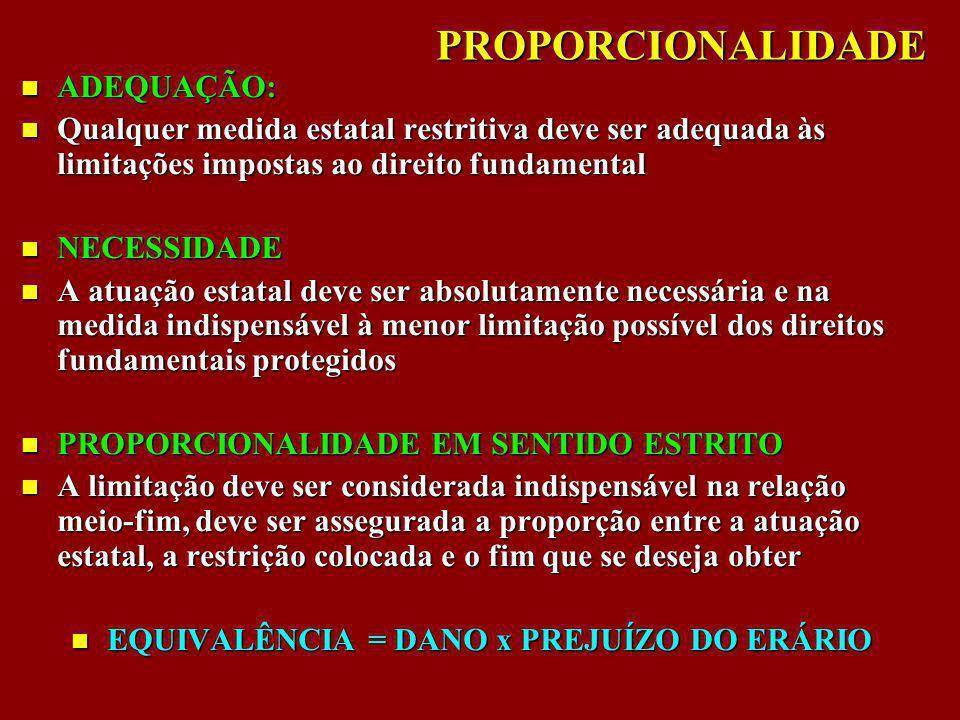 PROPORCIONALIDADE ADEQUAÇÃO: ADEQUAÇÃO: Qualquer medida estatal restritiva deve ser adequada às limitações impostas ao direito fundamental Qualquer me
