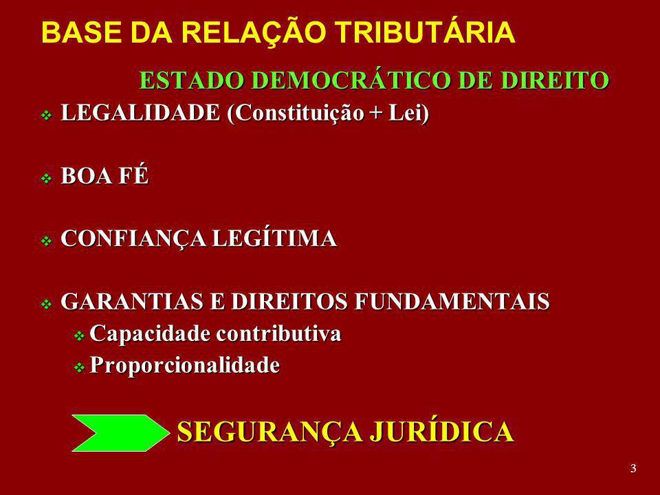 3 BASE DA RELAÇÃO TRIBUTÁRIA ESTADO DEMOCRÁTICO DE DIREITO LEGALIDADE (Constituição + Lei) LEGALIDADE (Constituição + Lei) BOA FÉ BOA FÉ CONFIANÇA LEG