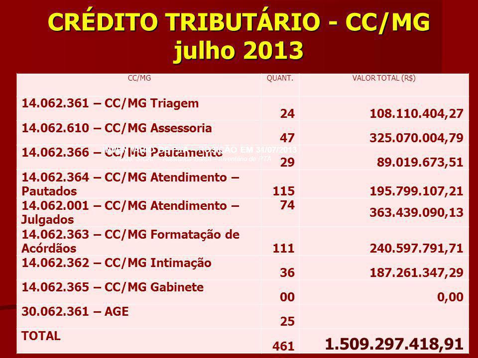 VERDADE MATERIAL - LEGALIDADE Decreto 44.747 Art.141.