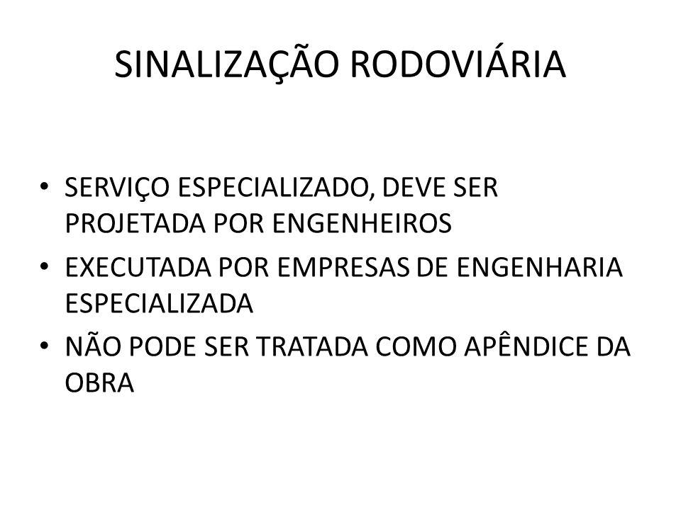 DERSA - DESENVOLVIMENTOS SINALIZAÇÃO DE CONTRASTE (1989) TAIR (VISIBEAD) (1990) PLÁSTICO A FRIO DE ALTO RELEVO (1990) PLACAS COM FIBRA DE VIDRO (1993) PLACAS VARIÁVEIS – PRISMAS (1995) BARREIRAS PLÁSTICAS (1995) PMV COM ACIONAMENTO REMOTO (1997) TACHAS COM LEDs (1997) CAIXA DE BRITA – SP 150