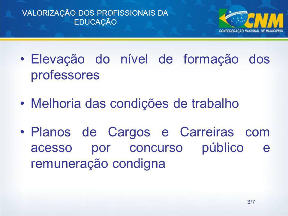 VALORIZAÇÃO DOS PROFISSIONAIS DA EDUCAÇÃO Elevação do nível de formação dos professores Melhoria das condições de trabalho Planos de Cargos e Carreira