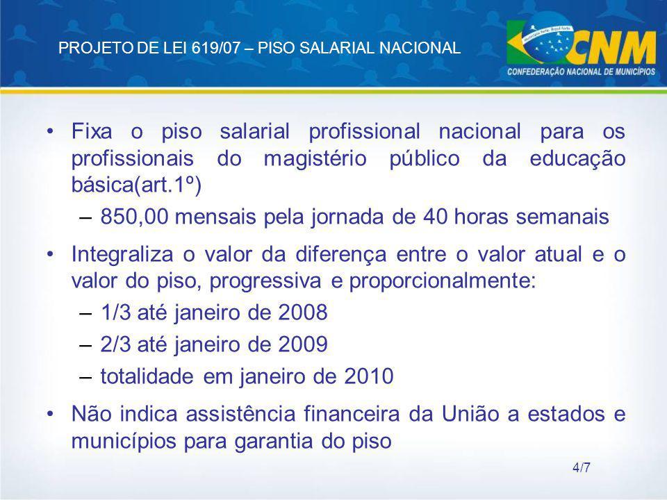PROJETO DE LEI 619/07 – PISO SALARIAL NACIONAL Fixa o piso salarial profissional nacional para os profissionais do magistério público da educação bási