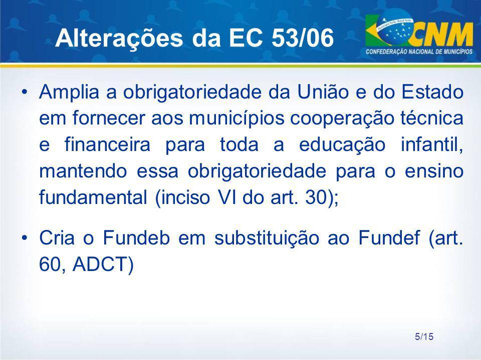 Amplia a obrigatoriedade da União e do Estado em fornecer aos municípios cooperação técnica e financeira para toda a educação infantil, mantendo essa