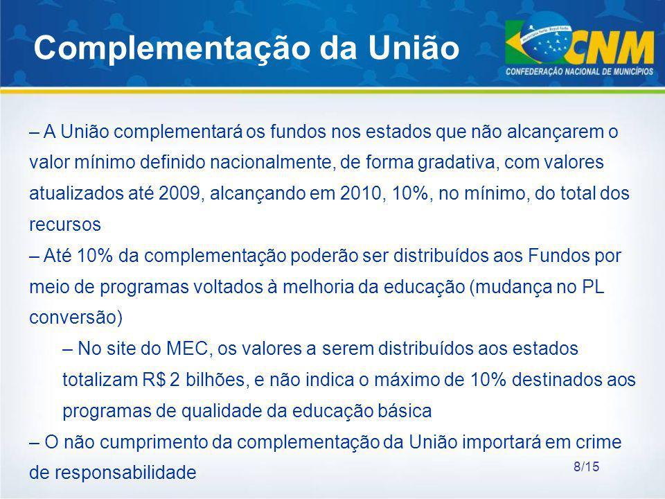 Complementação da União – A União complementará os fundos nos estados que não alcançarem o valor mínimo definido nacionalmente, de forma gradativa, co