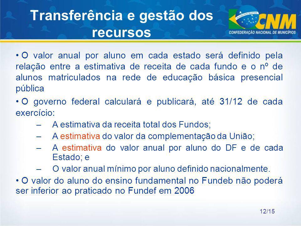 Transferência e gestão dos recursos O valor anual por aluno em cada estado será definido pela relação entre a estimativa de receita de cada fundo e o