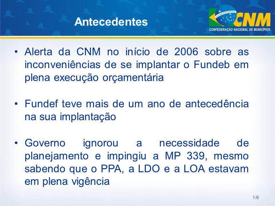 Antecedentes Alerta da CNM no início de 2006 sobre as inconveniências de se implantar o Fundeb em plena execução orçamentária Fundef teve mais de um a