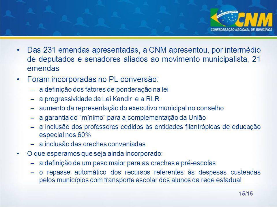 Das 231 emendas apresentadas, a CNM apresentou, por intermédio de deputados e senadores aliados ao movimento municipalista, 21 emendas Foram incorpora