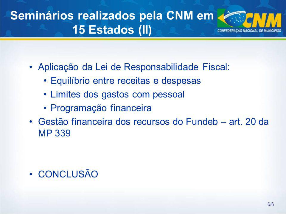 Seminários realizados pela CNM em 15 Estados (II) Aplicação da Lei de Responsabilidade Fiscal: Equilíbrio entre receitas e despesas Limites dos gastos